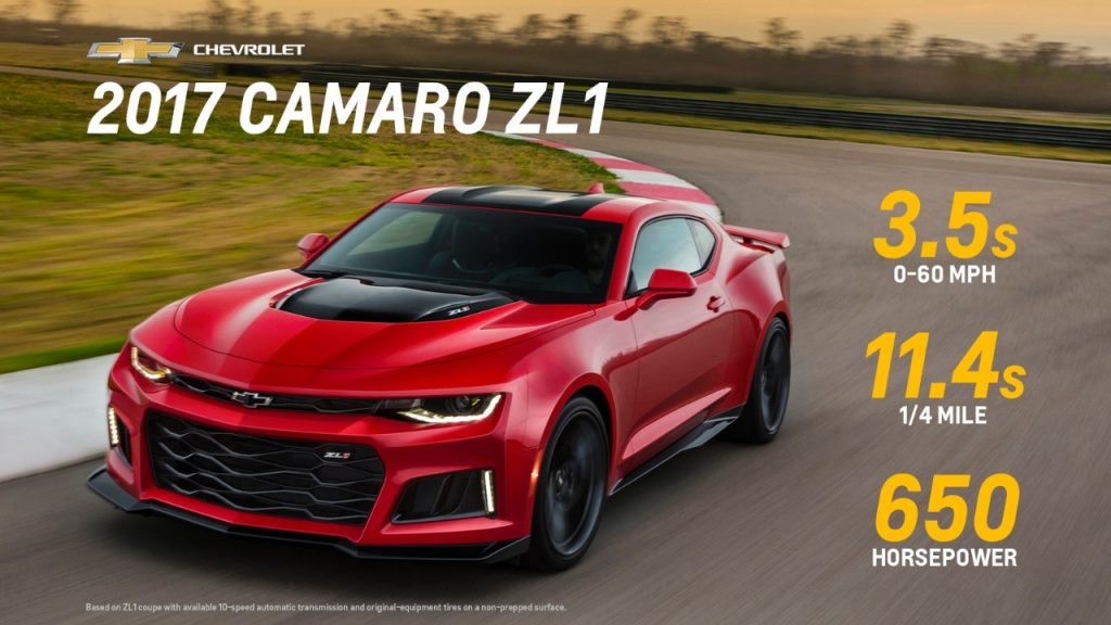 2017 Camaro ZL1 starts at $62,135 and goes 0-60 in 3.5sec